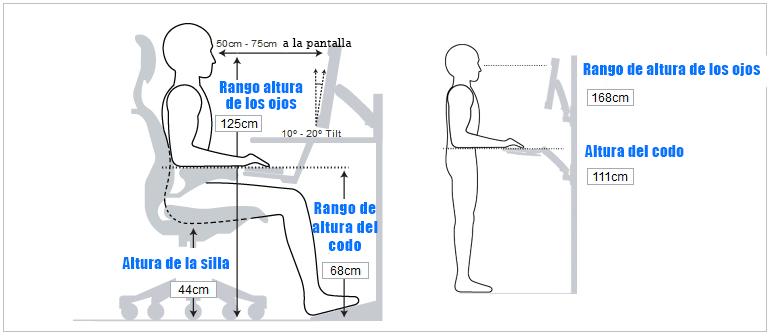 Normas t cnicas ergonomicas internacionales iso 9241 for Medidas ergonomicas de un escritorio